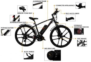 Pedaleze-components of Bicycle